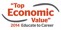 Top Economic Value
